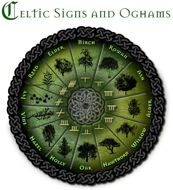 Keltski zodijak
