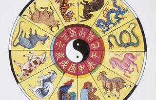 Osobine prema kineskom horoskopu