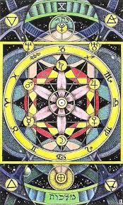 karta kotač sreće3