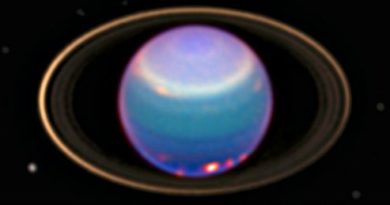 Aspekti Mjeseca sa Uranom