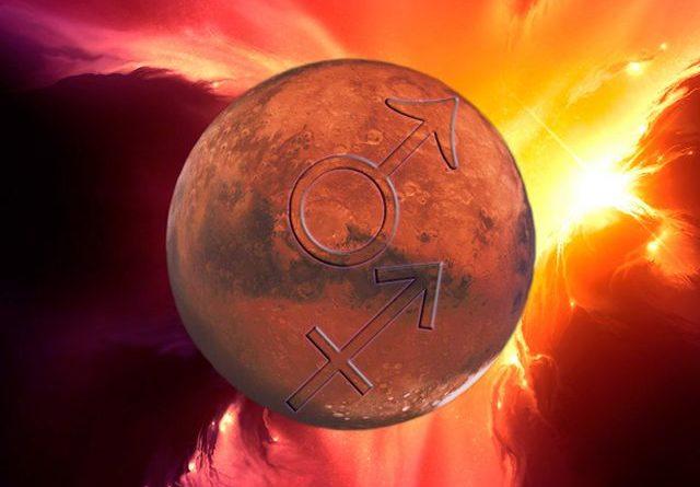 Aspekti Marsa sa Uranom