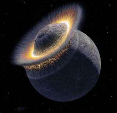 Aspekti Jupitera sa Uranom