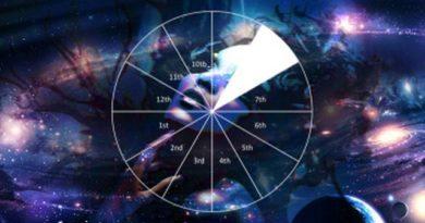 Aspekti Jupitera sa točkom Fortune