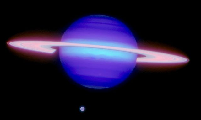Saturn u aspektima sa Vertexom