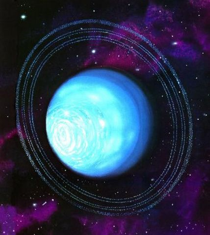Aspekti Urana sa Ascendentom