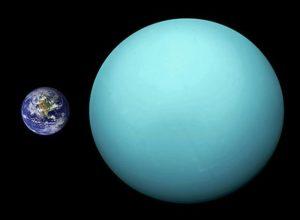Aspekti Urana sa Vertexom