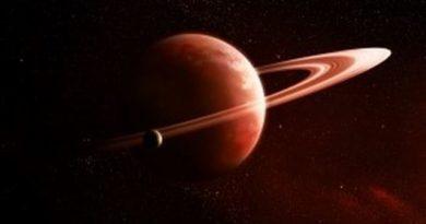 Aspekti Plutona sa Lilitom