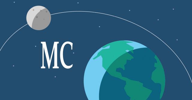 Aspekti Sjevernog mjesečevog čvora sa Medium Coeli