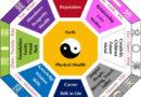 Osnovna pravila feng shuija